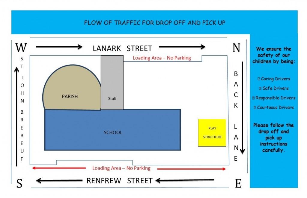 Flow of Traffic